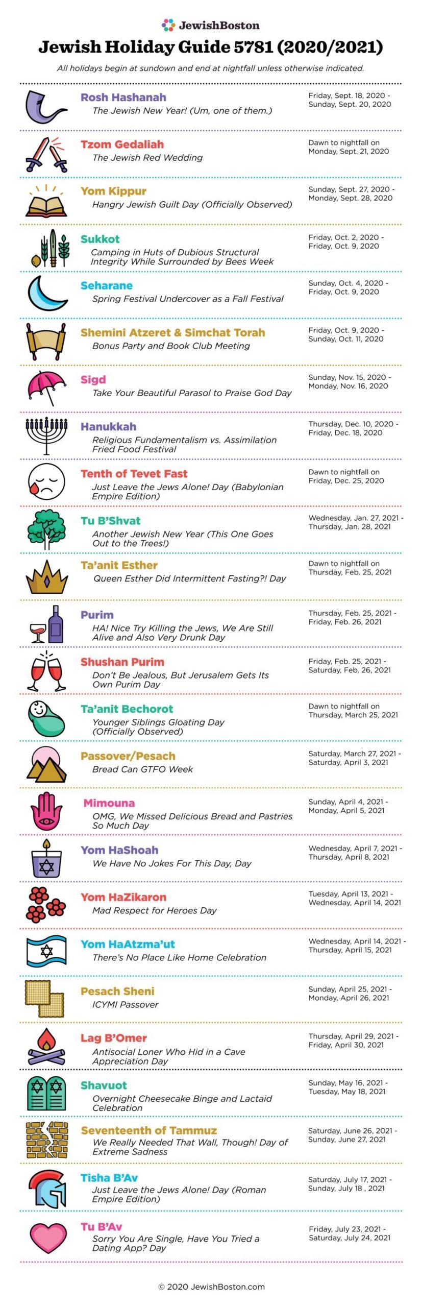 Jewish Holiday Calendar   Jewishboston-Jewish Calendar For October 2021