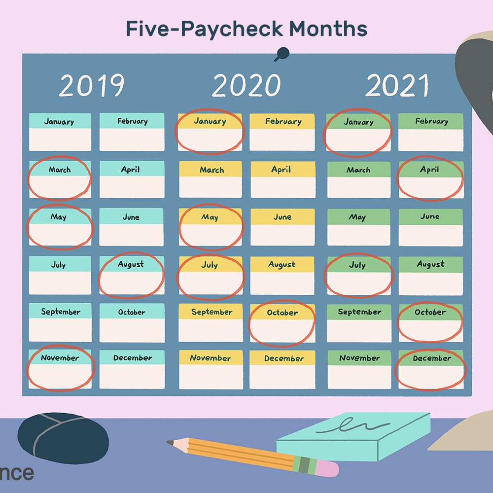 Months In Which You Receive 5 Paychecks From 2020-2029-Calander 2021 June For Bills