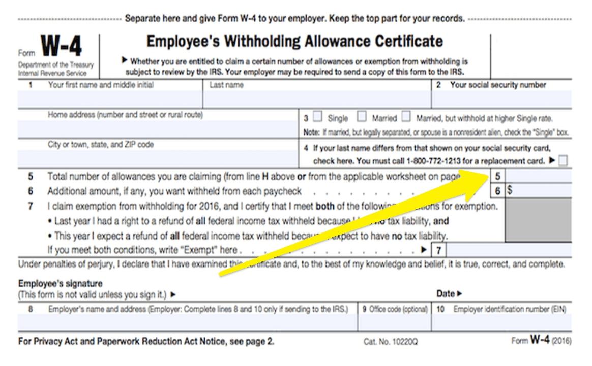 W4 Form 2021 Allowances-2021 Printable Irs Forms W-4