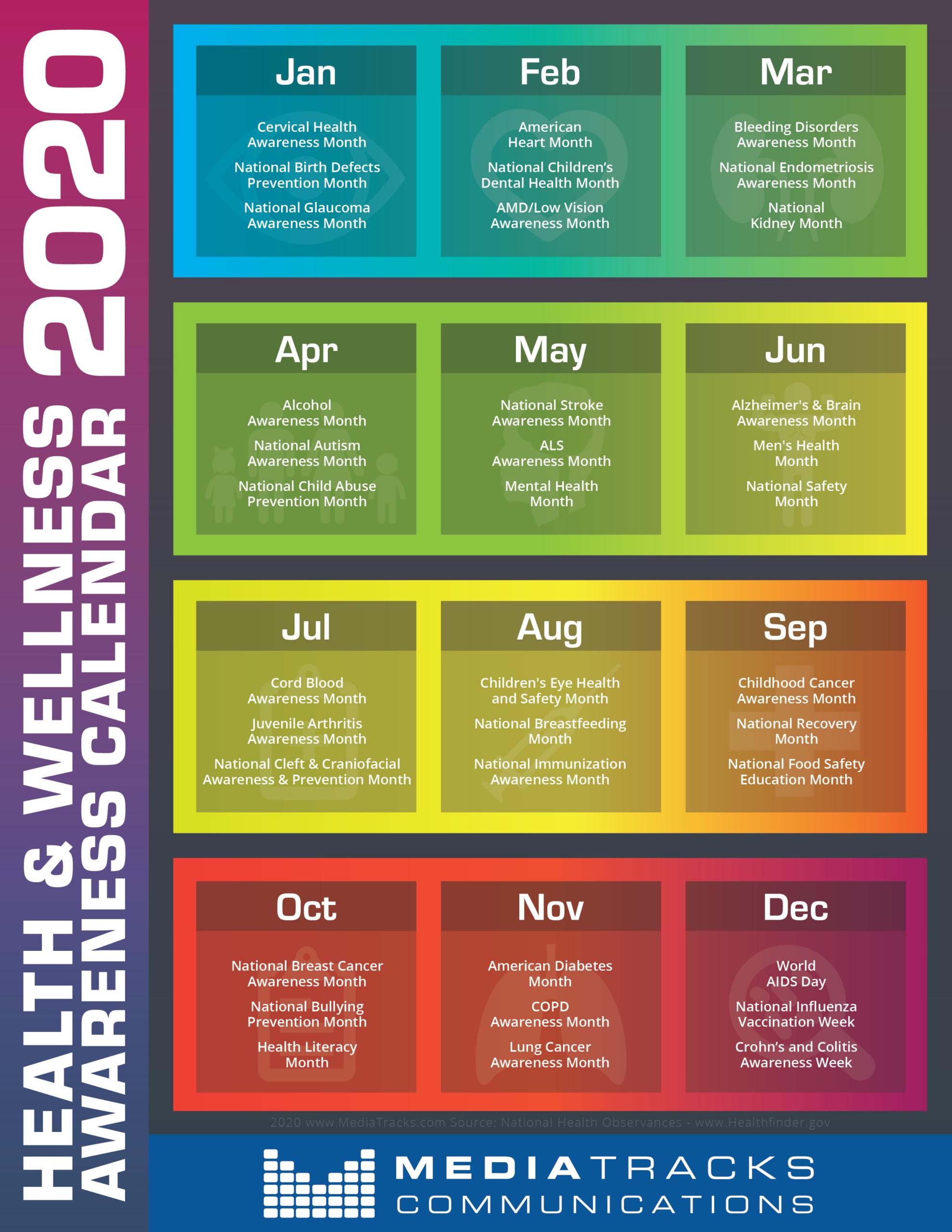 2020 Printable Calendar - Sunday Thru Saturday | Calendar-National Food Days Calendar 2021