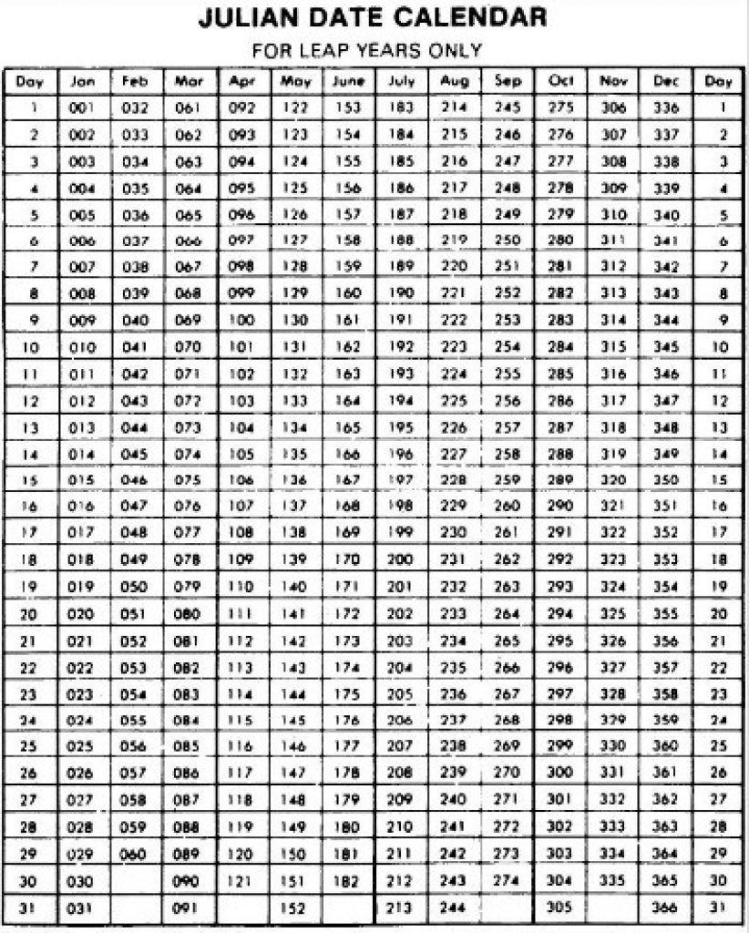 Collect Julian Date Leap Year 2021 - Best Calendar Example-Julian Dates 2021