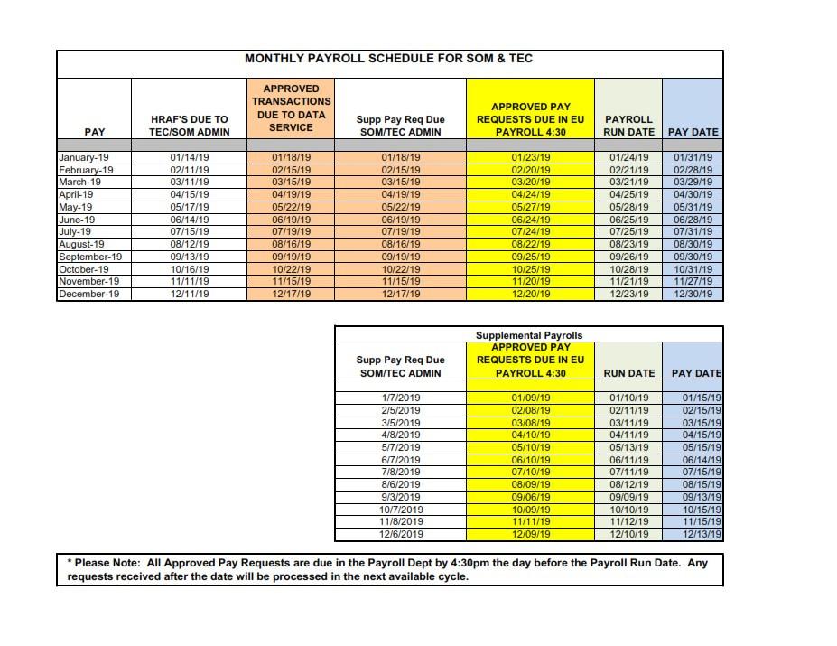 Emory Pay Period Calendar 2020 | Pay Period Calendar 2020-2021 Payroll Calendar Semi Monthly