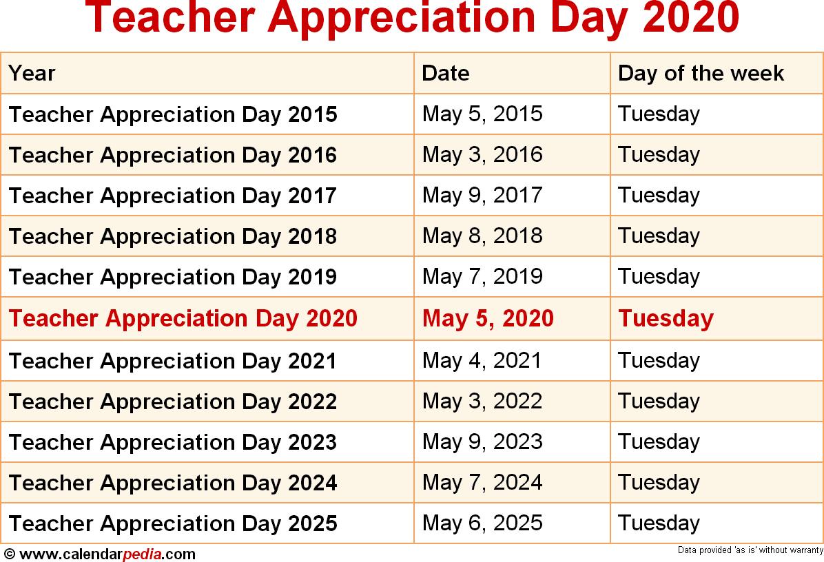 List Of National Food Day Calender 2020 Printable-National Food Days Calendar 2021