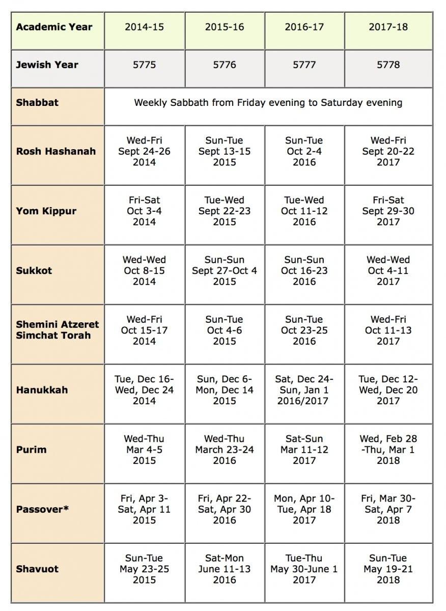 October 2020 Jewish Holidays | Calendar Template Printable-Jewish Holidays 2021