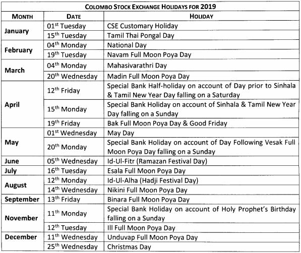 Srilanka Share Market: Colombo Stock Exchange Holidays For-2021 Sri Lankan Calendar With Mercantile Holidays