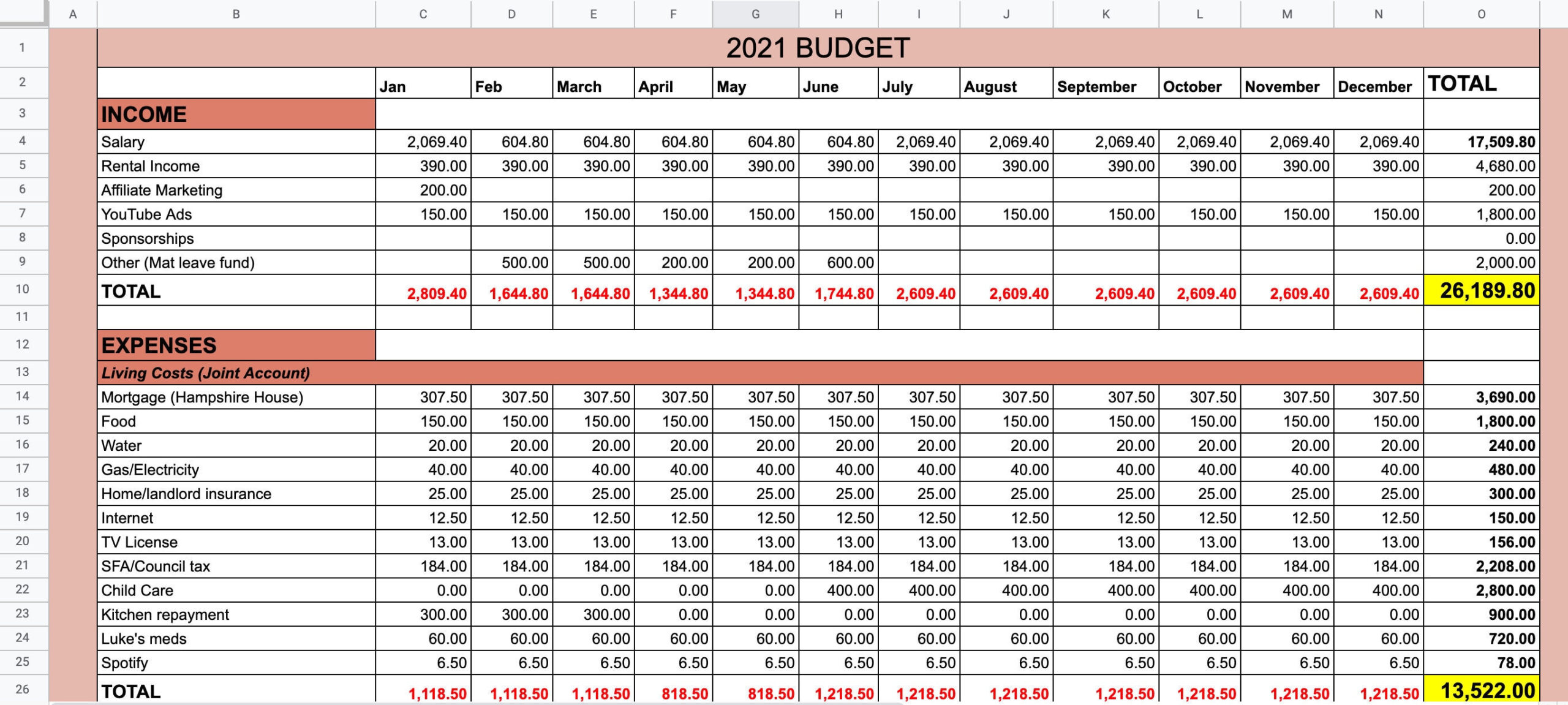 2021 Annual Budget Tracker Template Budget Tracker   Etsy-2021 Vaction Templates