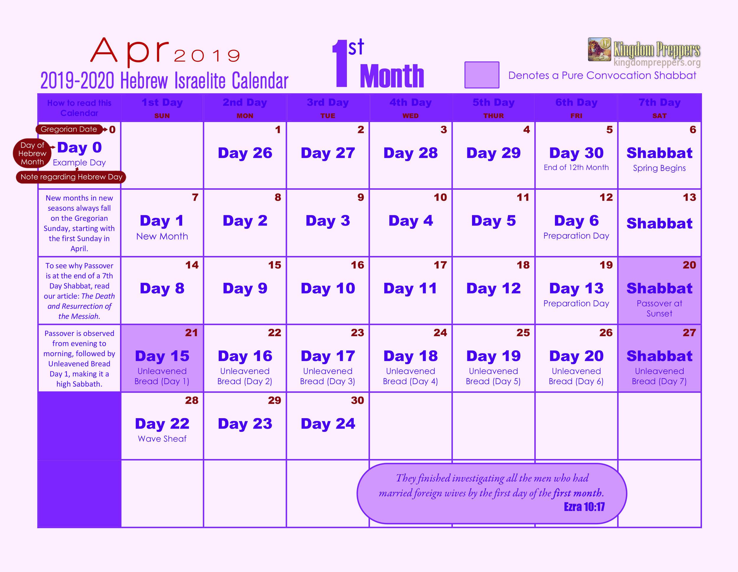 Hebrew Israelite Calendar (2019-2020) — Kingdom Preppers-Pic Of Hebrew Calendar June 2021
