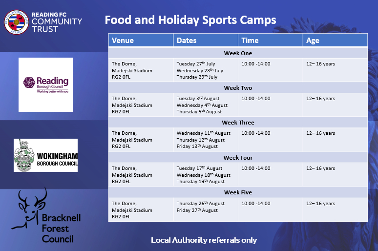 Holiday And Food Sports Camp - Summer 2021 (Wokingham And-Food Holidays 2021