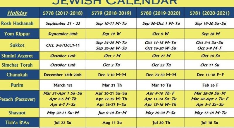 Jewish Holiday Calendar 2021 | Qualads-Pic Of Hebrew Calendar June 2021